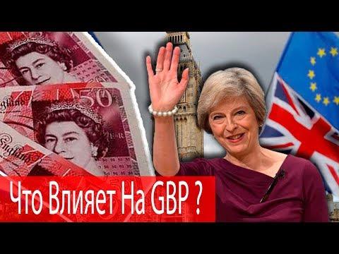 Что Влияет На Фунт Стерлинга? | Будущее GBP | Brexit