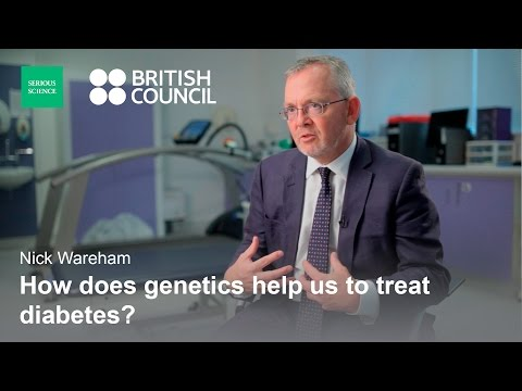 Genetics of Obesity and Diabetes Nick Wareham