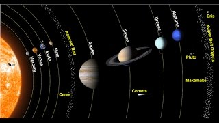 Tutorial - Astronomy for Beginners - 11 - Asteroids, Comets and Meteors