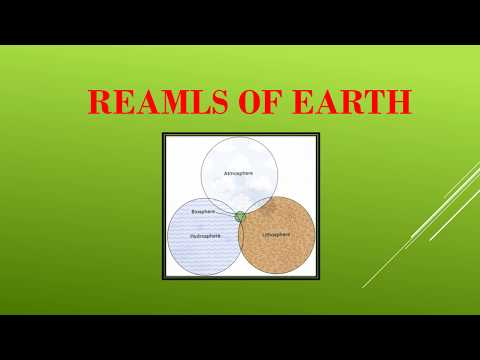 Realms of the earth