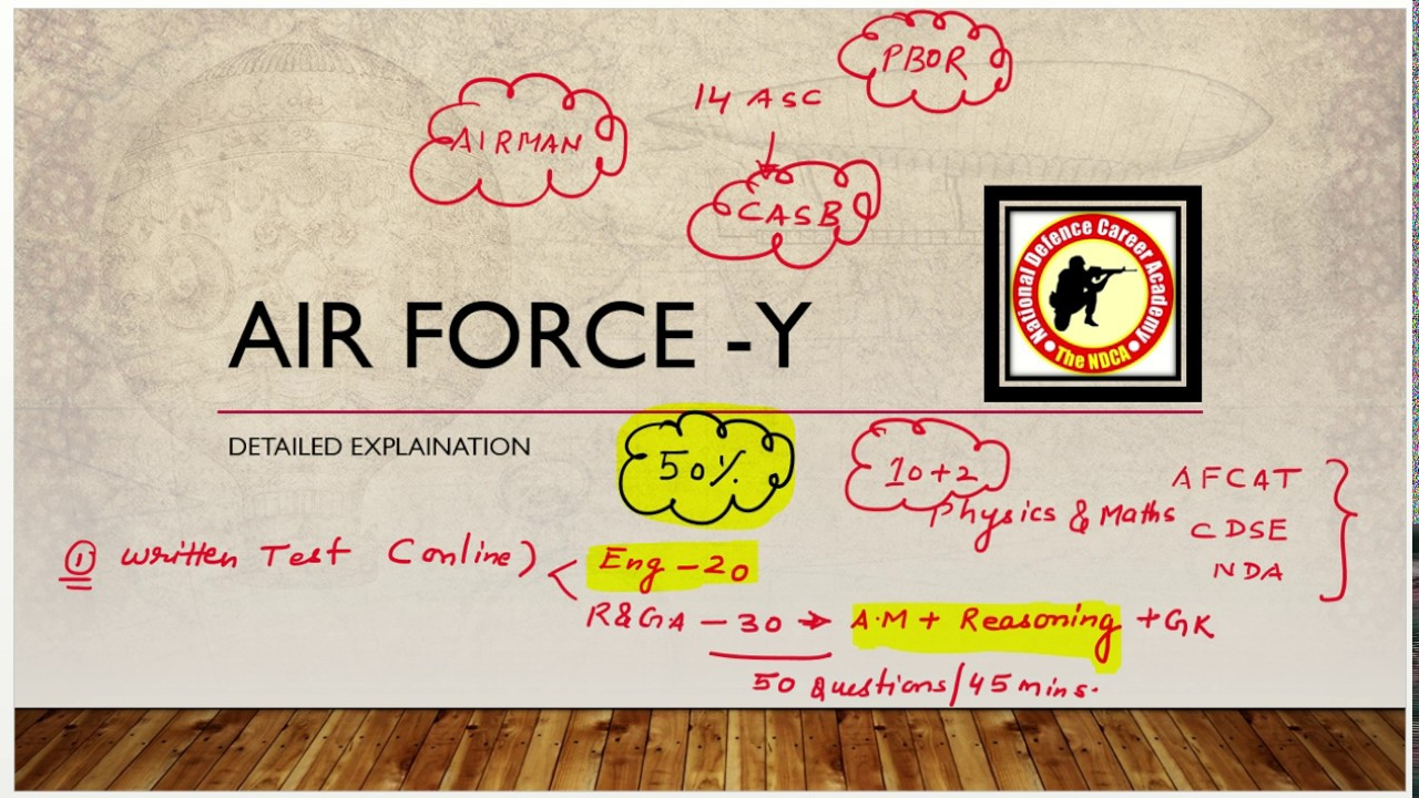 NDCA Coaching, How to crack #Group-Y Test of #IndianAirForce #Airman
