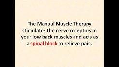 hqdefault - Back Pain Chiropractic Clinic Largo, Fl