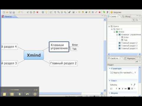 Инструкция xmind на русском