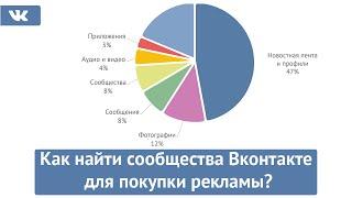 Как найти сообщества Вконтакте для покупки рекламы 2016(Видео о том, как найти сообщества во Вконтакте для размещения в них платной рекламы. Покупку рекламы в темат..., 2016-09-28T10:15:02.000Z)