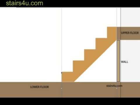 Superbe What Happens If I Change My Stair Tread Size?   Stairway Design