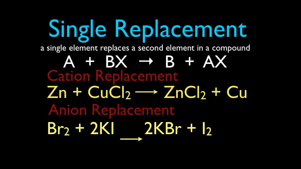 Single Replacement Reactions - YouTube