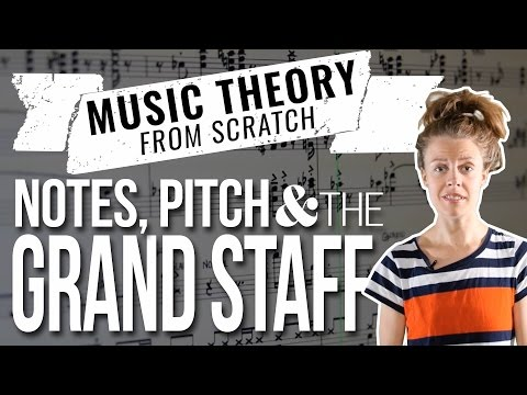 Music Theory from Scratch - Notes, Pitch & the Grand Staff | Metalworks Institute
