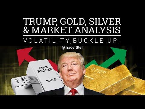Trump, Gold, Silver & Market Analysis - Volatility Ahead, So Buckle Up! - @TraderStef