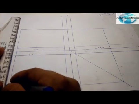 [Hindi] Orthographic projection: basic