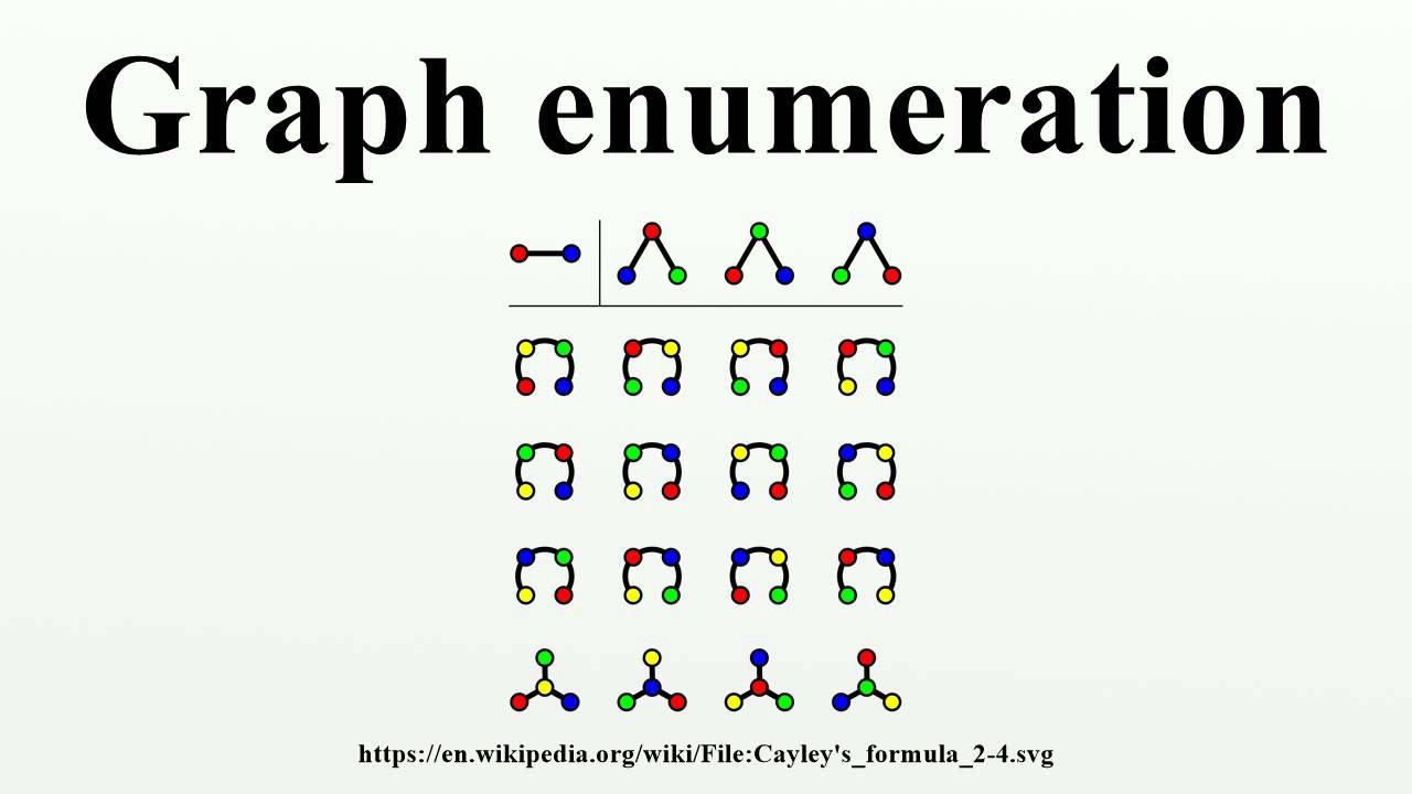 Graph enumeration