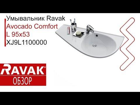 Умывальник Ravak Avocado Comfort L ( арт. XJ9L110000 ) Обзор, Распаковка