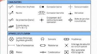 les symbole electrique