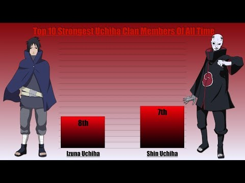 Top 10 Strongest Uchiha Clan Members Of All Time