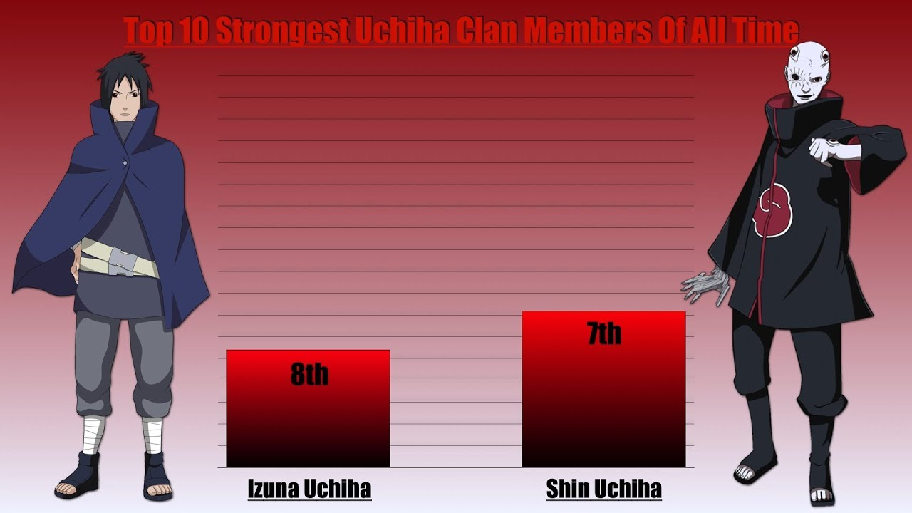 top 10 strongest uchiha clan members of all time youtube
