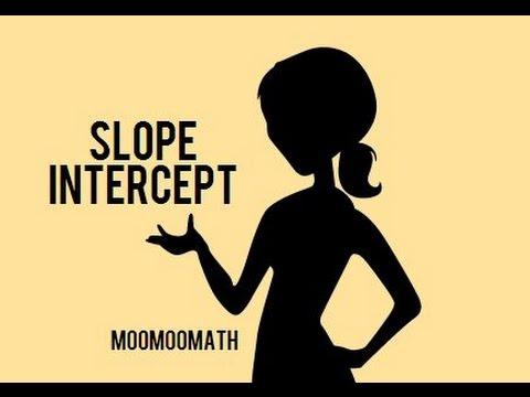Slope Intercept Form Ymxb Moomoomath Youtube