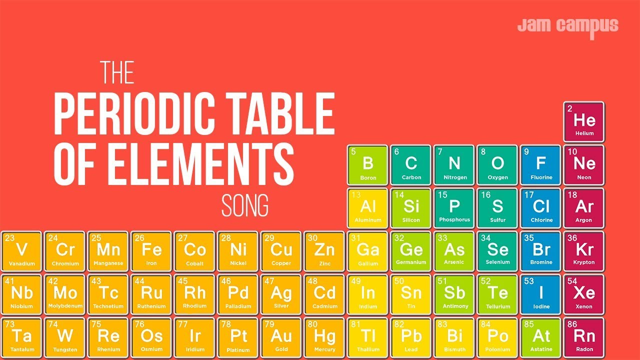 The periodic table of elements song youtube the periodic table of elements song urtaz Images
