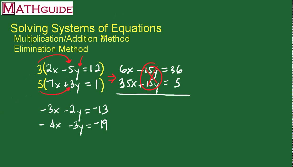 how to find system of equations