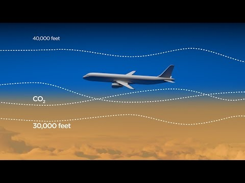 Climate Change and Aircraft Turbulence