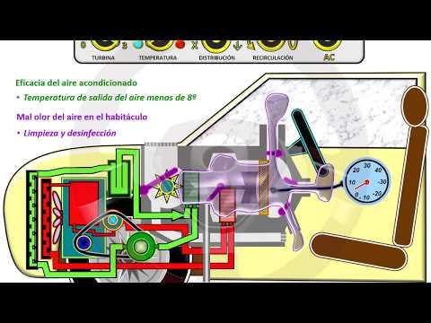 INTRODUCCIÓN A LA TECNOLOGÍA DEL AUTOMÓVIL - Módulo 14 (5/16)