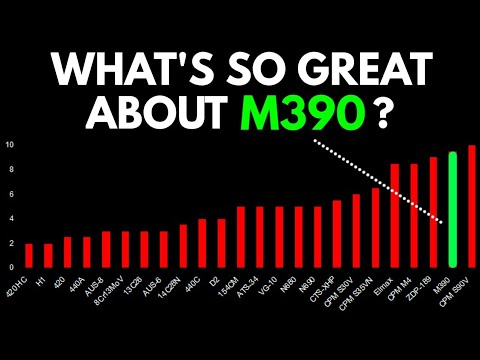 Download What's So Great About M390?