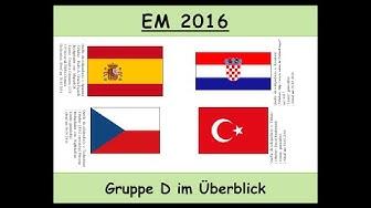 Fußball-EM 2016: Gruppe D im Überblick: Spanien, Kroatien, Tschechien, Türkei