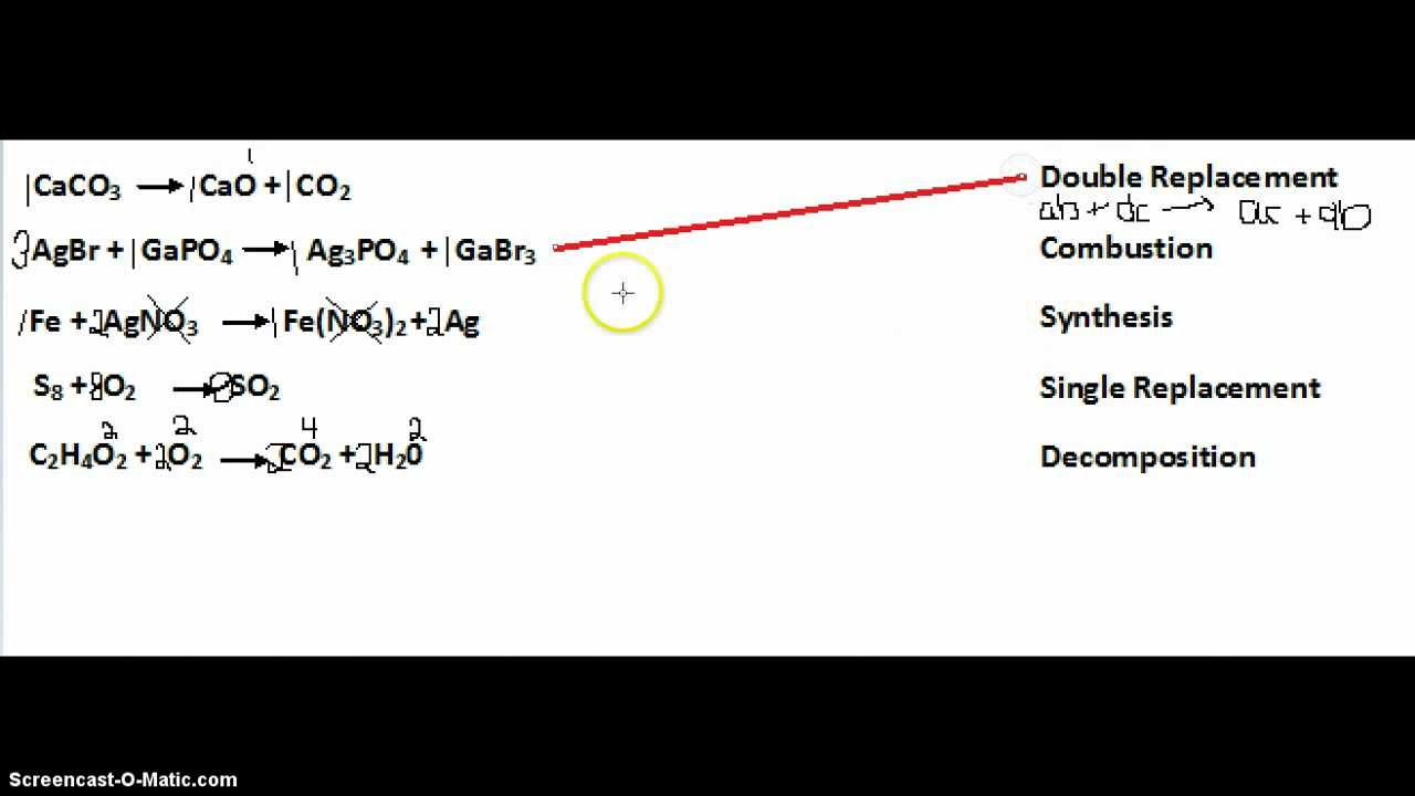 worksheet Chemical Equations And Reactions Worksheet balancing chemical equations types of reactions youtube
