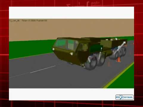 Creating Realistic Virtual Road Profiles for your Vehicle Dynamics  Simulations