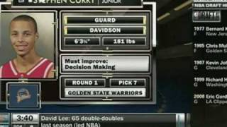 Golden State Warriors Pick Stephen Curry in 2009 NBA Draft (7th Overall)