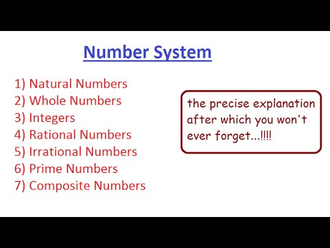 Rational, Irrational, Prime, Composite, Natural, Whole numbers