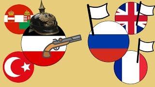 Если бы Германия выиграла Первую мировую войну