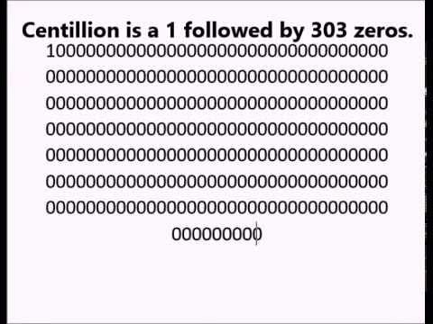 What 1 TRILLION Dollars Looks Like In Dollar Bills