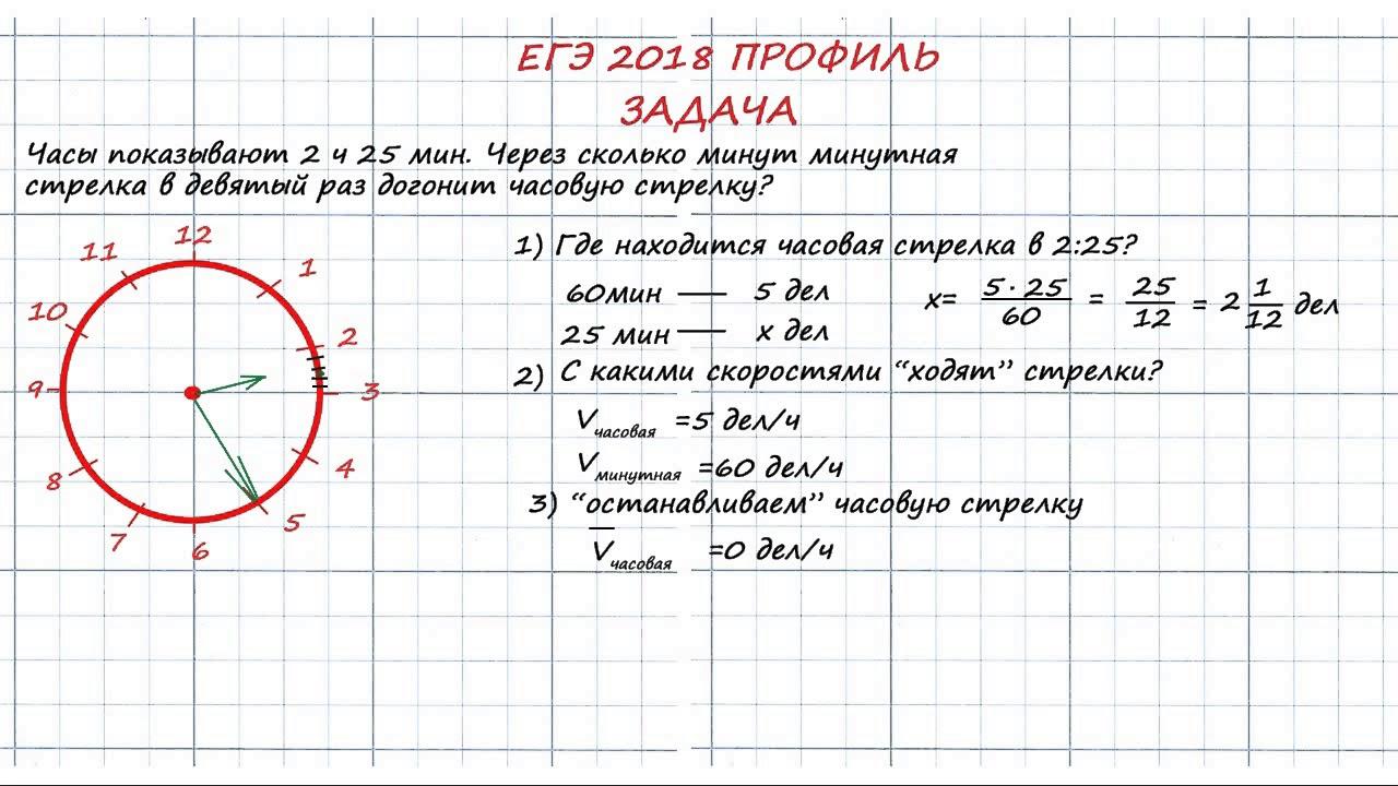 Решение задач про часы математика решение задач на прогрессии с помощью уравнений