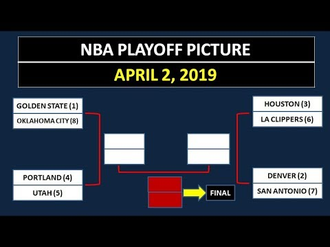 2019 NBA Playoffs: Full Matchups, Schedule, Seeding