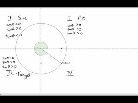 Trig 02 - The Unit Circle - Extending into all 4 quadrants ...