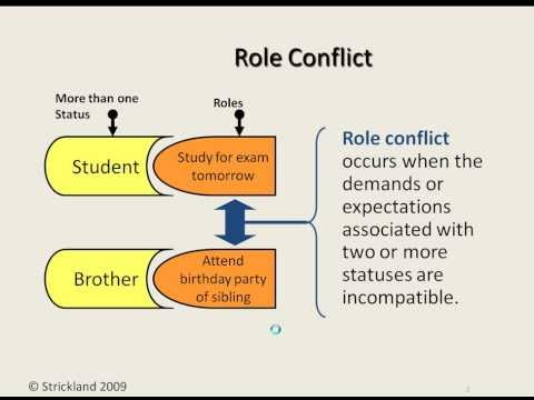 expectancy and role conflicts illustrated in Role conflicts leadership is one of the several facets of management leadership vs management diffencom diffen llc, nd web 11 may 2018.