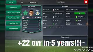 Future Ratings of the Best Young Players on Soccer Manager 19