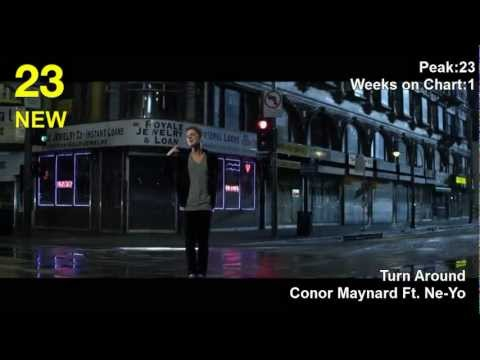 MPs Song Rank Top 30 Week 1033112012