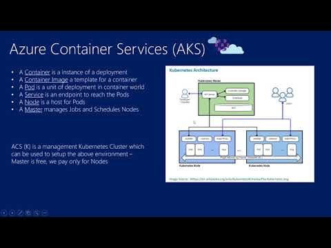 Run UI Automation Tests using Selenium Grid and Azure Container Service (AKS)