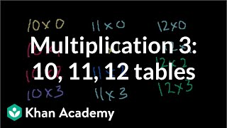 Multiplication 3: 10,11,12 times tables | Multiplication and division | Arithmetic | Khan Academy