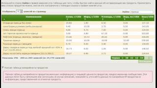 Поиск продуктов по таблице калорийности