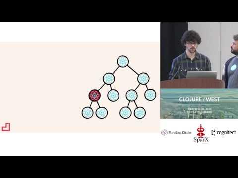 Full Stack Teleport Testing with Om Next & Datomic - António Monteiro, Mike Kaplinskiy