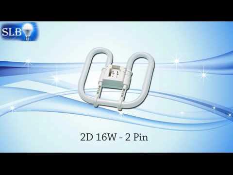 Energy Saving & Energy Efficient Eco Light Bulbs By Saving Light Bulbs