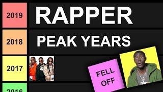 RANKING RAPPERS PEAK YEARS