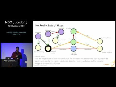 What are Graph Databases and Why should I care? - Dave Bechberger