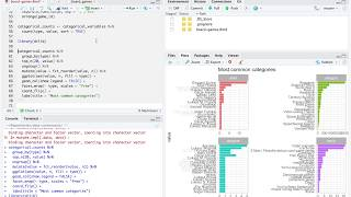 Tidy Tuesday Screencast: Analyzing Board Games And Predicting Ratings In R