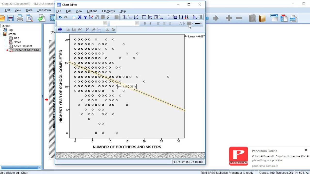 Scatter Plot, Correlation and Regression Analysis in SPSS