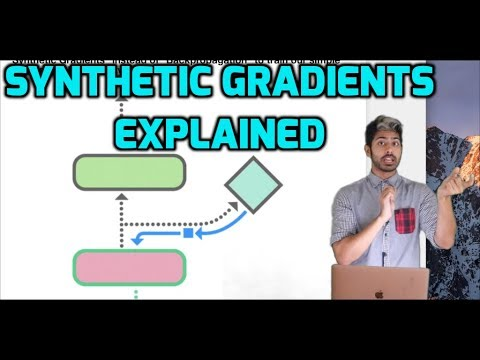 Synthetic Gradients Explained