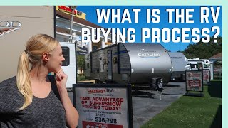 FIRST TIME RV BUYER? WHAT TO EXPECT IN THE RV BUYING PROCESS!