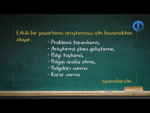 MARKA VE YÖNETİMİ - Ünite 3 Konu Anlatımı 1