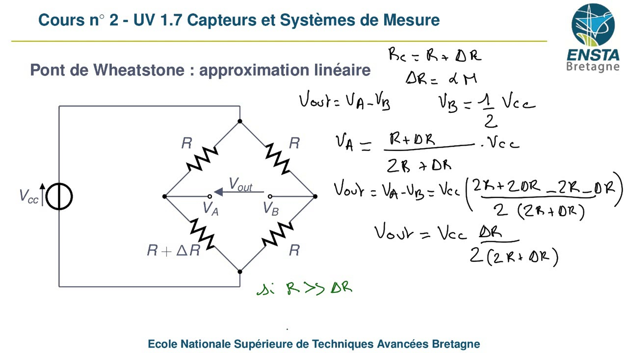 Linearisation Du Pont De Wheatstone Deux Methodes Approximative Et Exacte